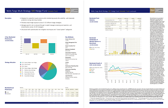 Wells Fargo fund data sheets